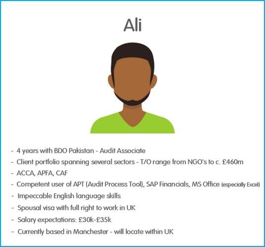 Ali Audit Senior